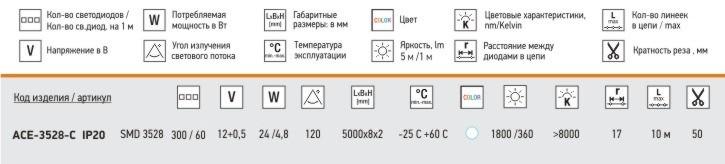 Спецификация ленты серии ACE-3528x IP20